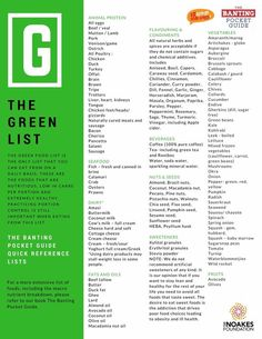 The Banting Solution condensed green list Green List Banting, Banting List, Banting Recipes, Protein Nutrition, Diet And Nutrition, Weight Watchers Tips, Starting Keto, Oven Recipes, Natural Herbs