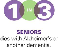 """Alzheimers Assoc IL on Twitter: """"One in every three seniors dies with Alzheimer's or a related dementia. We need to #ENDALZ now! #AlzIllinois http://t.co/B7mOXmKpKP"""""""