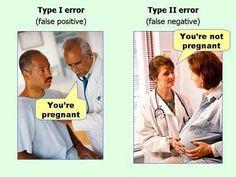 Error tipo I , Error tipo II