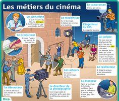 Fiche exposés : Les métiers du cinéma                                                                                                                                                                                 Plus
