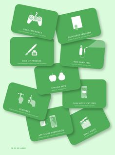 Method kit for app development - a deck of cards that helps you understand the factors needed for the app buildup process.