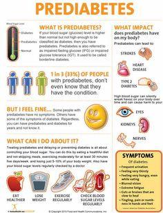 Prediabetes Poster