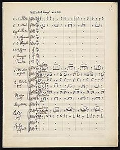 Mahler, Gustav, 1860-1911. Knaben Wunderhorn. Irdische Leben . Das Irdische Leben : autograph manuscript, 1893?