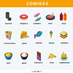 Spanish Practice, Spanish Lessons For Kids, Learning Spanish For Kids, Learn To Speak Spanish, Spanish Teaching Resources, Spanish Activities, Learning Italian, French Lessons, Teacher Resources