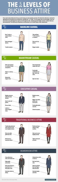 fb445fe5fde Dress Codes Infographic 02 Business Wear