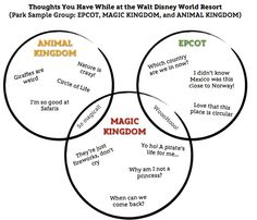 """Graphing your emotions while on a Disney vacation. """"I'm so good at safaris"""" hahahahaha"""