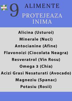 Healthy Recipes, Healthy Food, Avocado, Exercise, Health Recipes, Health Foods, Ejercicio, Excercise, Healthy Nutrition