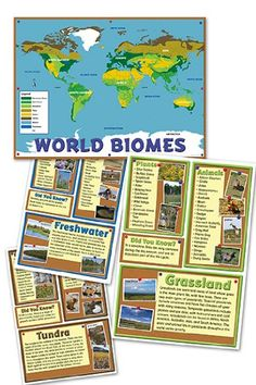 Biome worksheets and links to resources