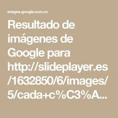 Resultado de imágenes de Google para http://slideplayer.es/1632850/6/images/5/cada+c%C3%A9lula+en+el+cuerpo+humano+tiene+23+pares+de+cromosomas+%2846+cromosomas+en+total%29.+La+mitad+proviene+de+la+madre+y+la+otra+mitad+del+padre..jpg