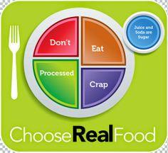 Eco-novice: Things I Avoid Eating