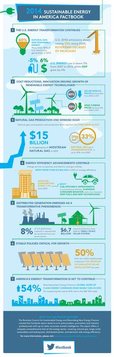 Sustainable Energy in America - Renewables, Energy Efficiency & Natural Gas