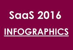 SaaS 2016  (great Infographics that show the growth of the SaaS market)