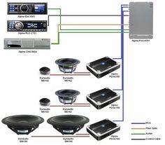 38 best car audio images on pinterest car sounds audio system and rh pinterest com car audio system guide car sound system installation guide pdf
