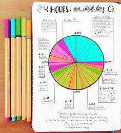 "Planner Inspiration on Instagram: ""Whoa! How rainbowy-beautiful is this #idealday spread from @rainbow.bujo?! Honestly, my ideal day would be soooo different than my actual…"""