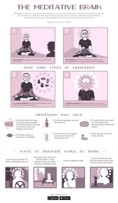 Quotes about meditation | How To Meditate Quotes and Meditation Infographic |