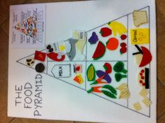Food pyramid- get food stickets and put little magets on the back of them. Kids can add foods they ate that day to the pyramid and see if they ate well-balanced meals!