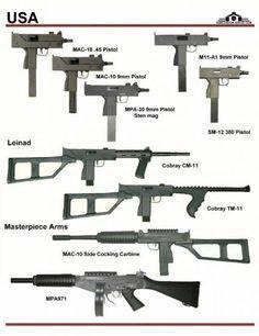 MAC-10/11 Infographic