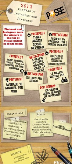 007 Social Networks Comparison  -- 2012 The Year of #Pinterest and #Instagram