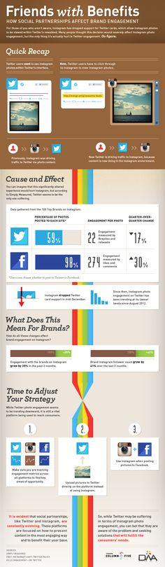 Twitter v. Instagram infographic