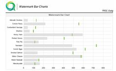 Qlikview Watermark Bar Charts (A Bit Like Bullet Charts..But Not Quite)