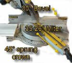 How to install Crown - A web site for understanding and cutting the compound angles for Crown Molding and cornice mouldings