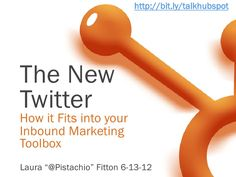 Laura Fitton - nicknamed the Twitter Queen... #Twitter in the Inbound Marketing Toolbox - slidedeck presentation from @Laura Jayson Fitton @pistachio #IMS2012 @Twylah - The Best Way to Share Your Tweets @Storify