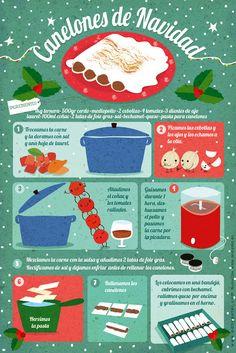 Pan y Peter: Canelones de Navidad