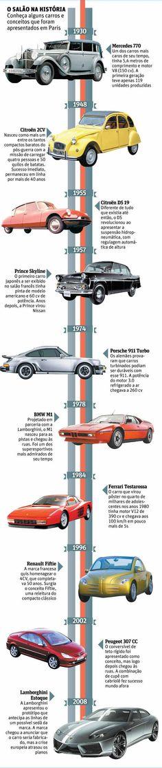 Folha de S.Paulo - Classificados - Veículos - Salão de Paris registra a história do automóvel desde 1898 - 30/09/2012