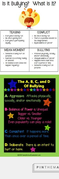 Bullying is a word that gets thrown around a lot these days when anything goes wrong between peers. It is our job to make sure students understand what constitutes bullying in order for them to use it appropriately when uncomfortable or unsafe circumstan Elementary School Counseling, School Social Work, School Counselor, Social Emotional Learning, Social Skills, What Is Bullying, Worksheets, Bullying Prevention, Guidance Lessons