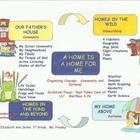 This themed base curriculum map will get your Grade class humming with great big ideas that all connect to the Common Core language arts, math,. Kindergarten Curriculum Map, Curriculum Mapping, Common Core Language Arts, Grade 1, Teacher Pay Teachers, Connect, Base, Education, Ideas