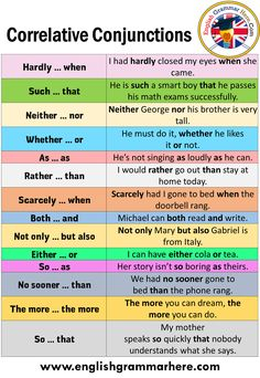 Correlative Conjunctions List and Example Sentences – English Grammar Here – English Lessons English Grammar Rules, Teaching English Grammar, English Sentences, English Vocabulary Words, Learn English Words, English Phrases, English Language Learning, Advanced English Grammar, French Language