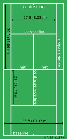 70 best printable diagram images on pinterest in 2018 arms rh pinterest com Tennis Court Labeled Diagram Tennis Court Line Diagram