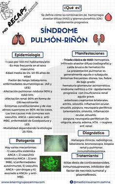 Heart Anatomy, Medicine Student, Medical Anatomy, Med Student, Internal Medicine, Cardiology, Med School, Medical Students, Medical Care