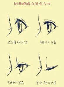 Drawing and tutorial Tutorial to draw eyes