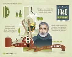 #Idaho #1940 #1940 Census