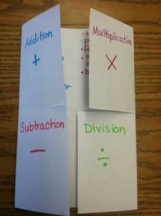 Math-Operations key word guide for student's personal use! Targeted for elemetary students. Need a piece of paper and different colored markers. Math Strategies, Math Resources, Math Activities, Math Words, Third Grade Math, Math Notebooks, Homeschool Math, Elementary Math, Math Classroom