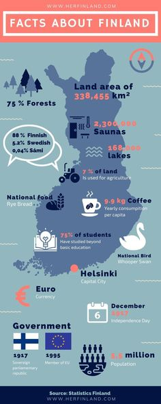 These surprising cultural facts on Finland help you understand the logic of Finnish people and Finnish culture in general! Finland Destinations, Holiday Destinations, Finland Facts, Finland Travel, Finland Trip, Sweden Travel, Italy Travel, Finnish Language, Lapland Finland