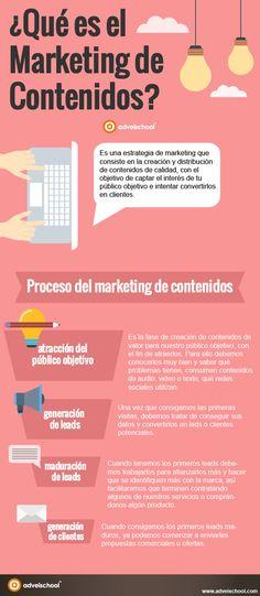 Qué es el marketing de contenidos #infografia