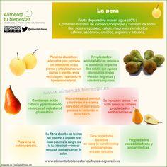 Frutas depurativas: Infografía sobre la pera | alimentatubienestar.es