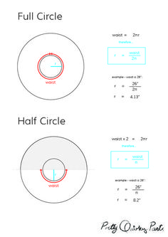 DIY Tips: Circle Skirt Formulas – Half, Third and Quarter: # Diagram & Formula for A Full Circle Skirt & Half Circle Skirt -- List of Circle Skirts: Full circle = 360 degrees, 3/4 circle = 270 degrees, 2/3 circle = 240 degree, 1/2 circle = 180 degrees, 1/3 circle = 120 degrees & 1/4 circle = 90 degrees.