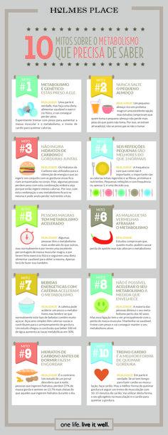 10 mitos sobre o metabolismo