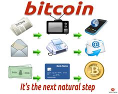 Bitcoin. It's the next natural step... - Imgur Cryptocurrency Trading, Cryptocurrency News, Ethereum Wallet, Bitcoin Chart, Cloud Mining, Crypto Market, Bitcoin Miner, Day Trader, Buy Bitcoin