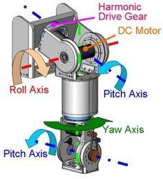 Arduino Temperature Sensor and Temperature Measurement Mechanical Engineering Design, Mechanical Design, Robotics Projects, Arduino Projects, Diy Electronics, Electronics Projects, Atuador Linear, Real Robots, Robot Hand