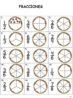 Fractions for Third Grade (CCSS Fractions for Third Grade (CCSS Make a fraction pizza—Fraction Fun, Crockett& Classroom. Fractions Équivalentes, Teaching Fractions, Equivalent Fractions, Dividing Fractions, 2nd Grade Math Worksheets, Third Grade Math, Fractions Worksheets, Grade 2, Printable Worksheets
