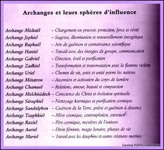 Spiritus, Book Of Shadows, Reiki, Chakra, Tarot, Religion, Prayers, Spirituality, Messages