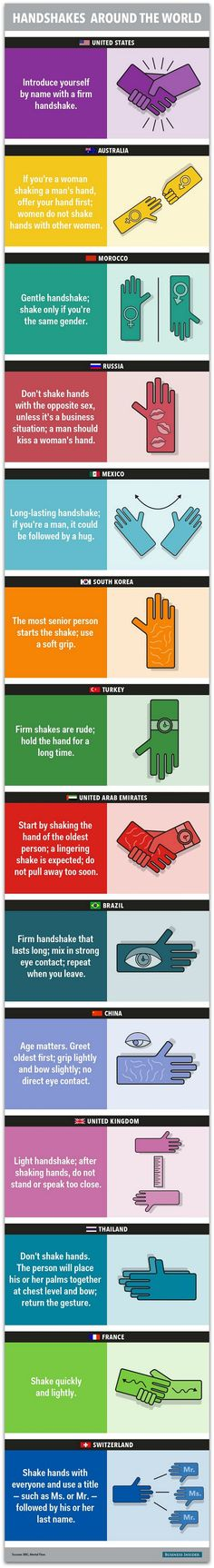 46 best 5 pogodzinach images on pinterest infographic info be prepared to greet people wherever you go proper handshake etiquette in 14 countries fandeluxe Images