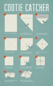 Cootie Catcher – Origami World Diy And Crafts, Craft Projects, Crafts For Kids, Projects To Try, Arts And Crafts, Instruções Origami, Oragami, Childhood Memories, School Memories