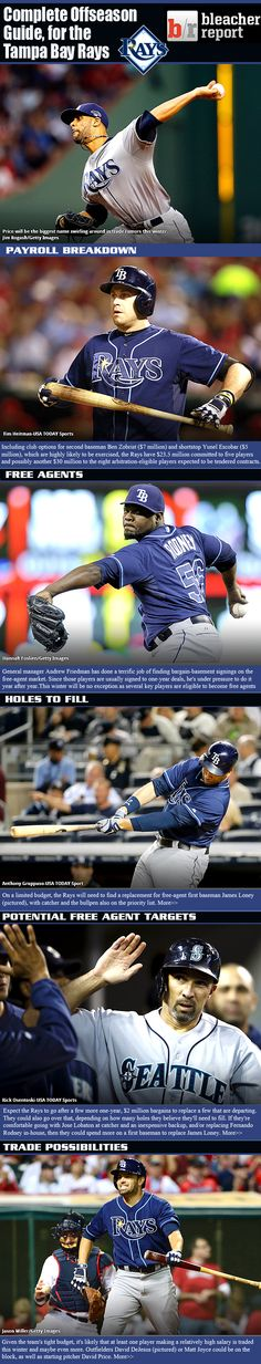 Tampa Bay Rays - 10/17/2013. Complete Guide and Predictions for the Off-season from the Bleacher Report