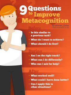 Metacognition - www innerdrive co uk Metacognition is a phrase that is being talked about in more and more in staff rooms But many people are still unclear on exactly what it is, how strong the science behind it is Personal Development Skills, Self Development, Study Skills, Life Skills, Critical Thinking Skills, Critical Thinking Activities, Teaching Strategies, Emotional Intelligence, Growth Mindset