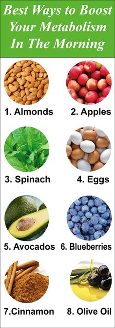 Metabolism plays a vital role in your fitness. If your metabolism rate is poor; Discover; Best Ways to Boost Your Metabolism In The Morning